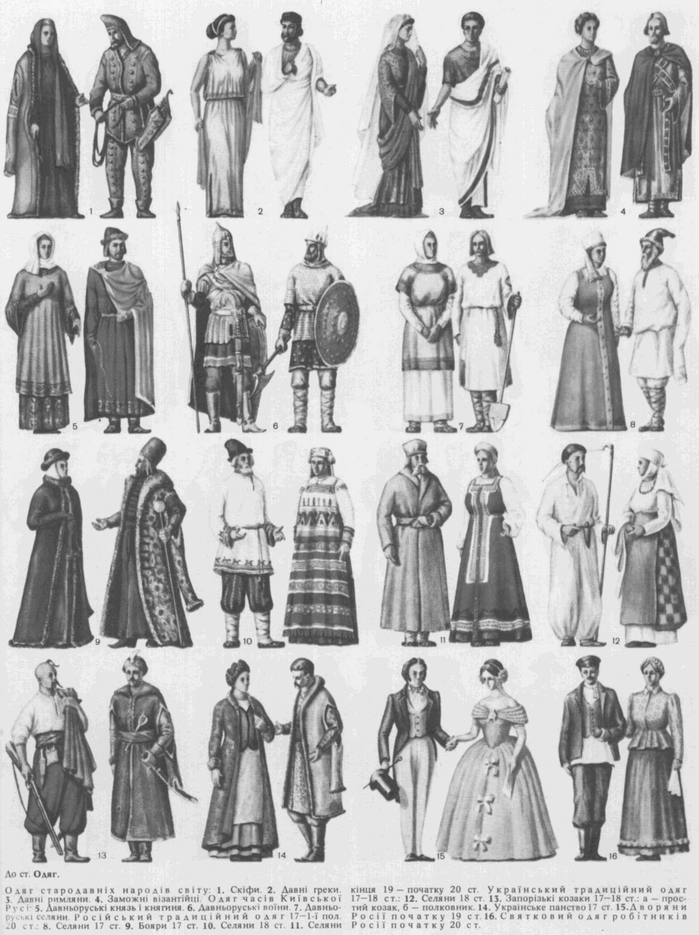Українське Народне Мистецтво Вбрання 1961