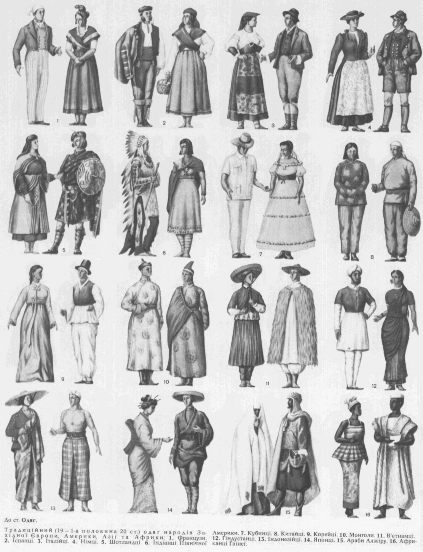 Выкройки русских народных костюмов для кукол